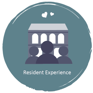Resident Experience at Elegance Living, LLC in Baltimore, Maryland