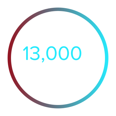 Case & Associates built over 13,000 units