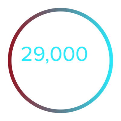 Case & Associates 29,000+ apartment homes