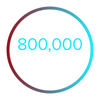 Case & Associates 800,000 square feet of commercial property