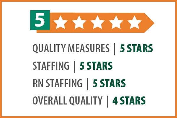 rehab care star ratings