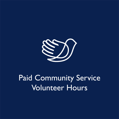 Paid Community Service and Volunteer hours at WRH Realty Services, Inc