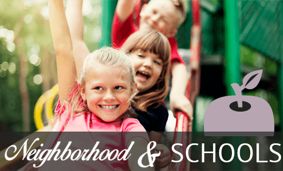 neighborhood information for schools in Wichita