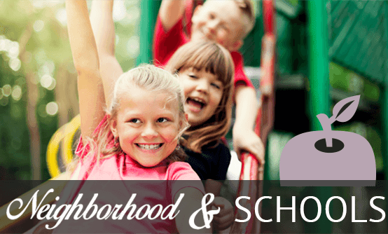 Neighborhood information for schools in Oklahoma City