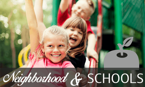 Neighborhood and school information for apartments in Norman