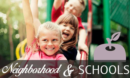 Neighborhood information for schools in Yukon