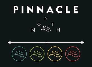 Pinnacle North Apartments
