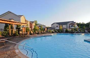 Neighboring Communities | Villas at Houston Levee East