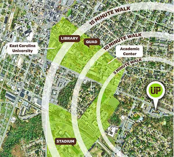 University Park proximity to campus