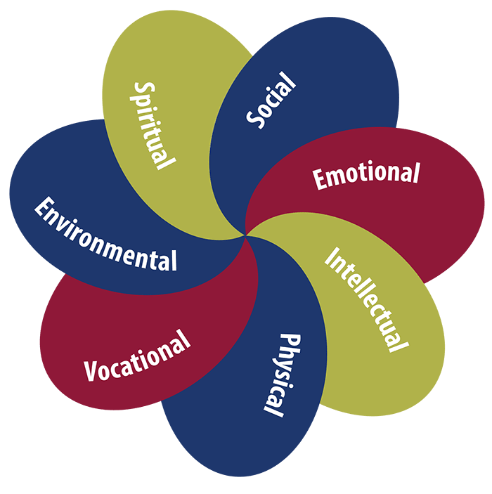 Seven dimensions of wellness at Presbyterian Communities of South Carolina