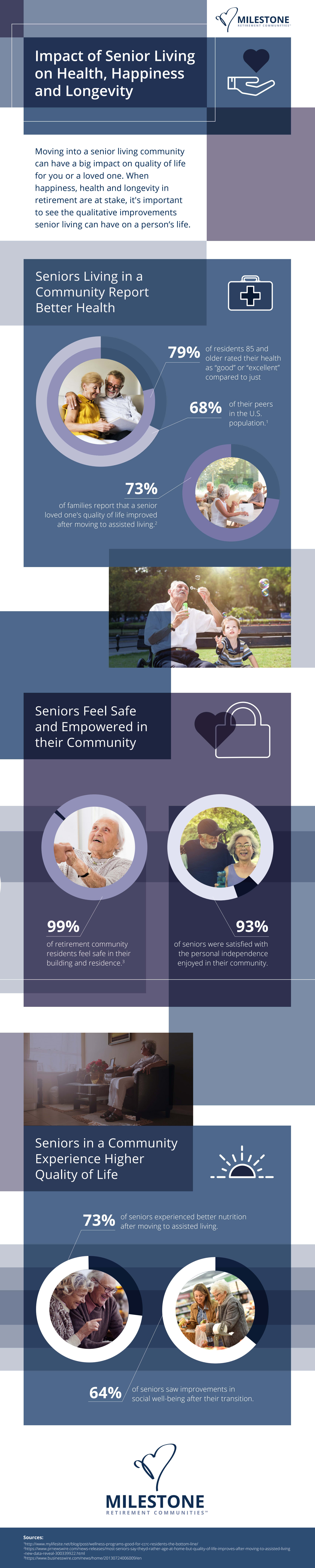 Family Matters: The positive impact of senior living on families