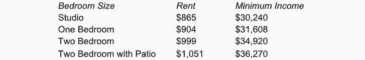 Income requirements at Mount Vernon Garden Apartments in Alexandria, Virginia
