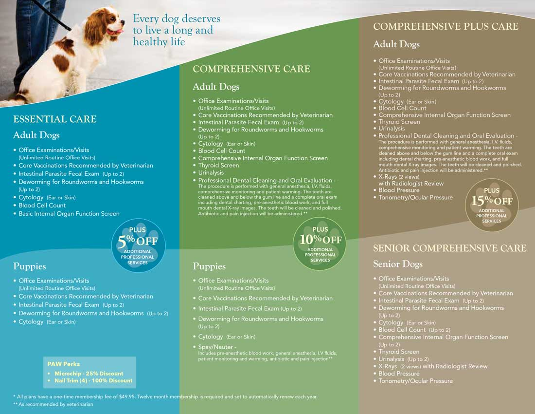 Paw plans dog brochure at Angeles Clinic For Animals in Port Angeles, Washington