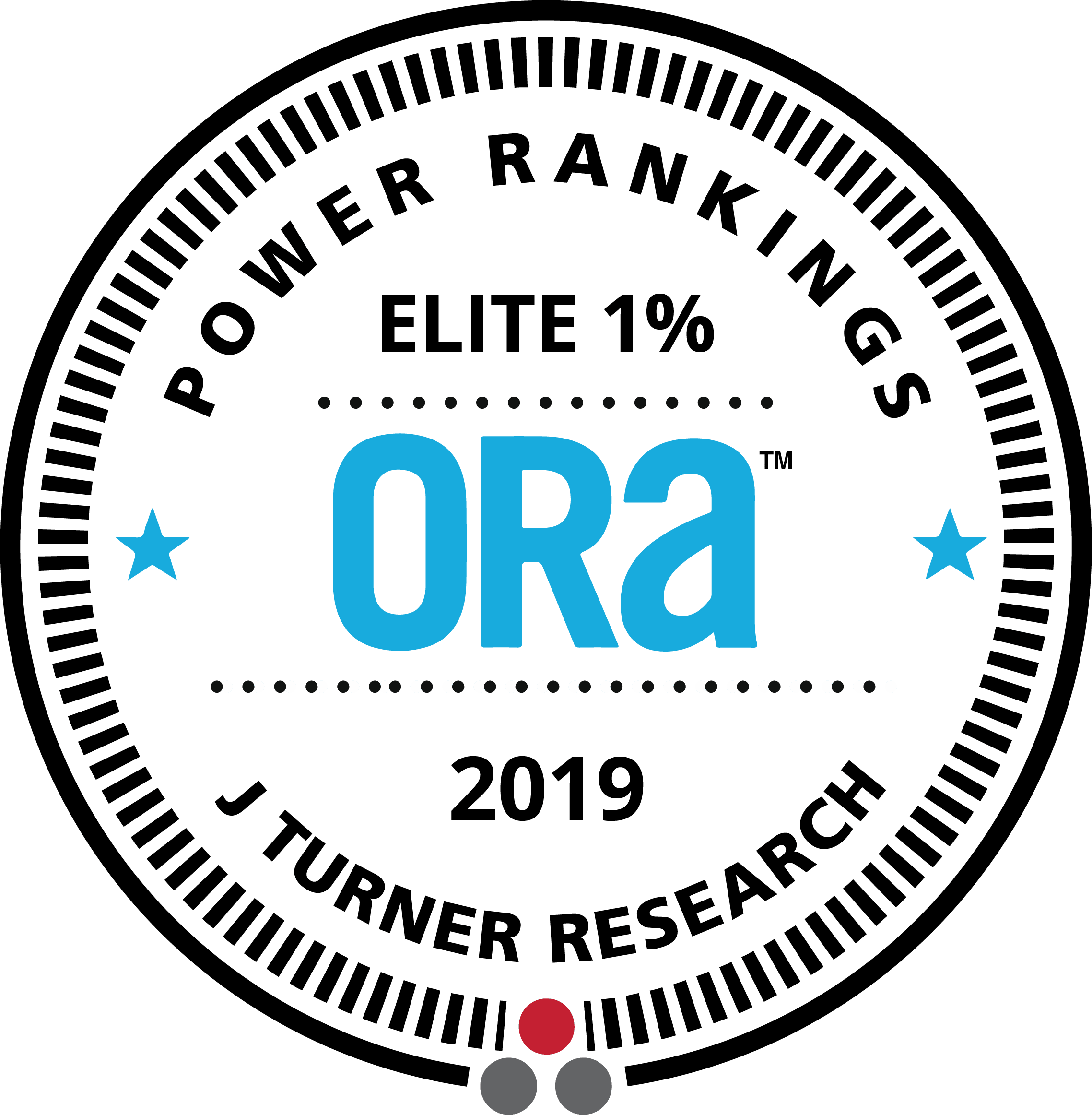 Ora 2019 Power rankings