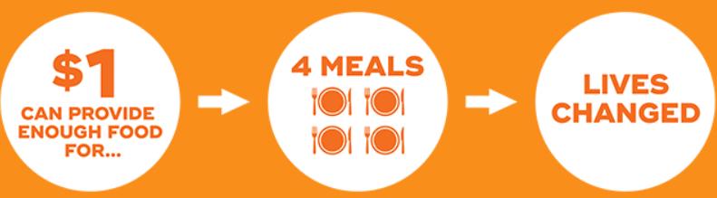 Food Drive Donations at Mercury NoDa