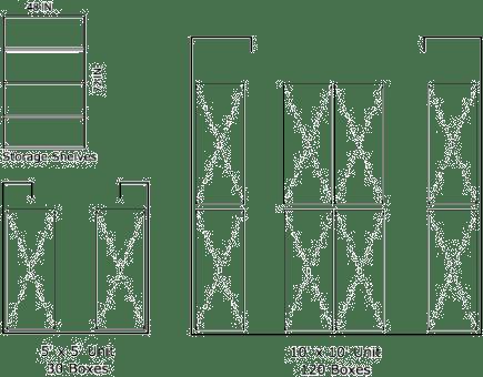 Shelf Diagrams