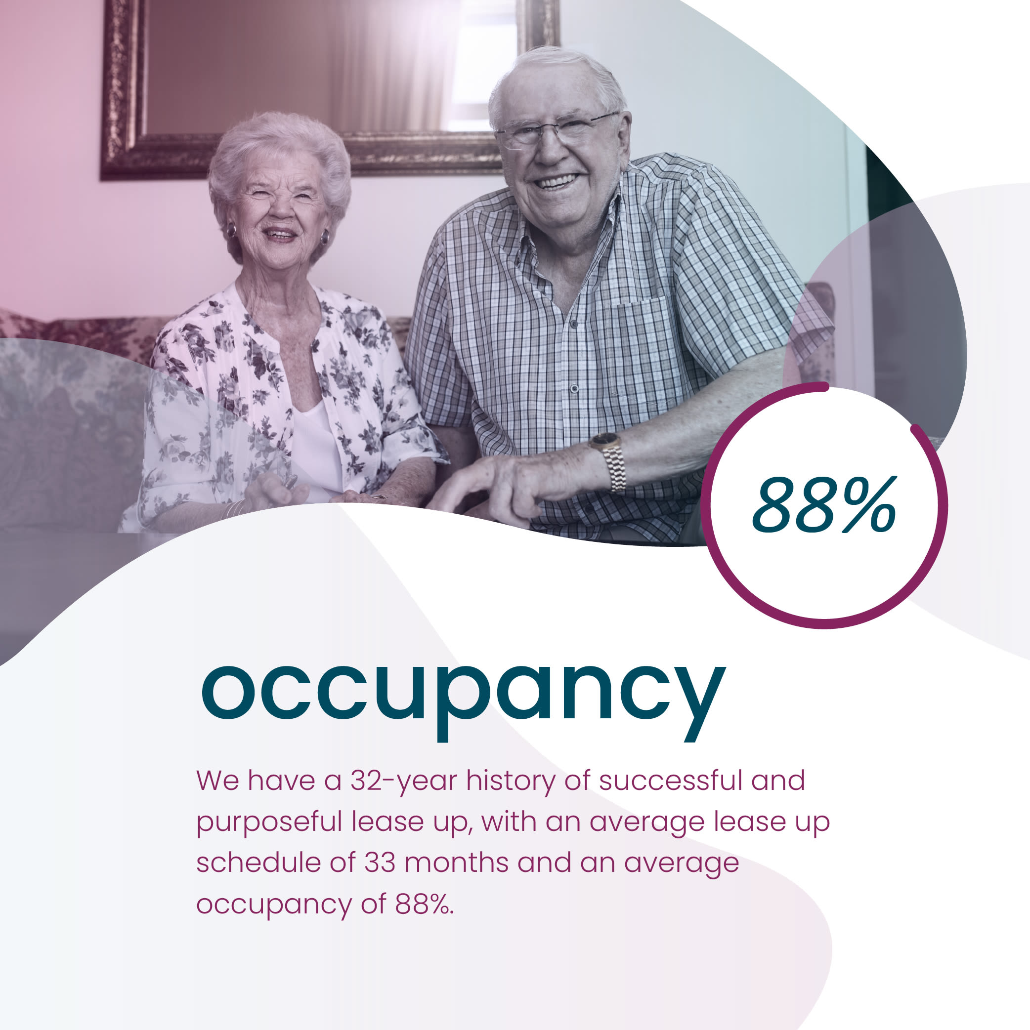 Our occupancy approach at Hearth Management