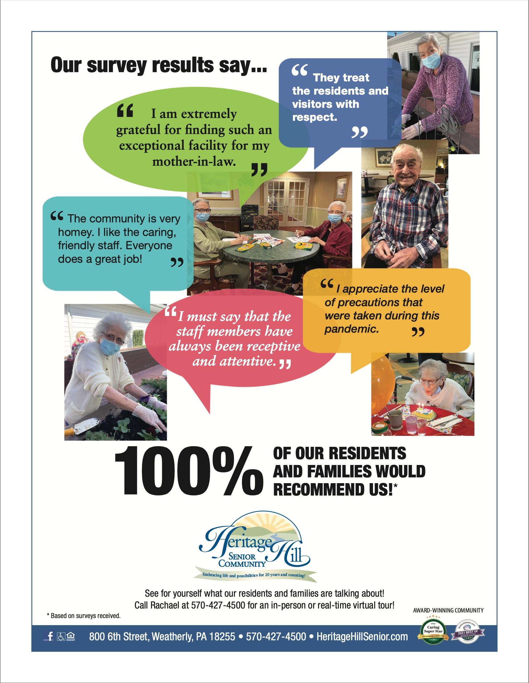 Survey Results at Heritage Hill Senior Community