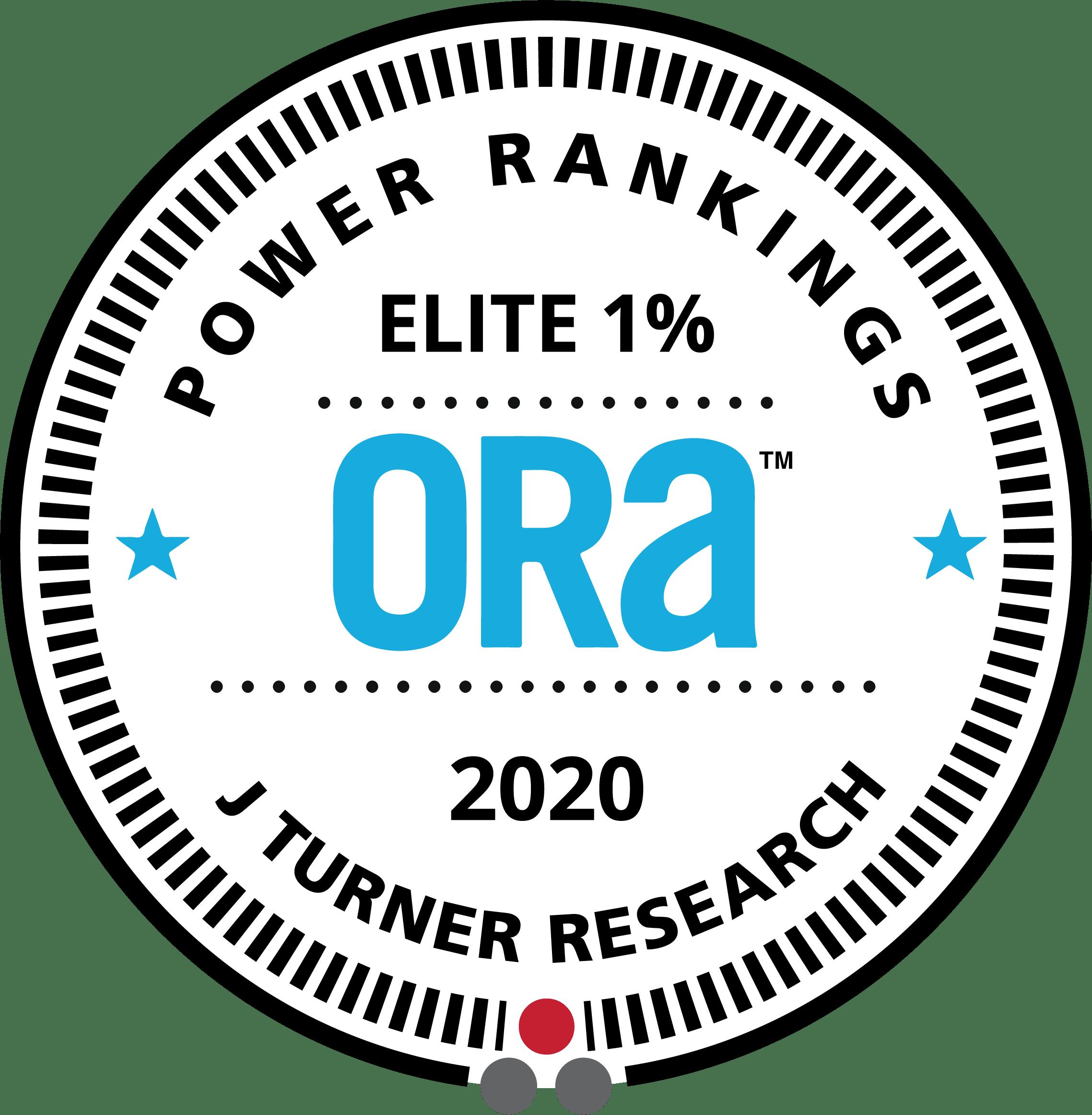Elite 1% badge