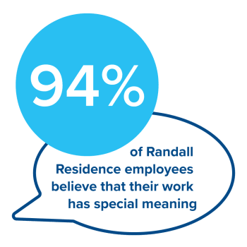 94% of Randall Residence of Sterling Heights employees believe that their work has special meaning