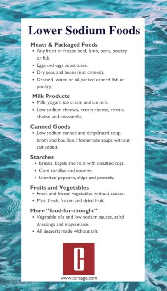 lower sodium foods