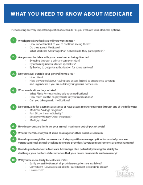 WHAT YOU NEED TO KNOW ABOUT MEDICARE