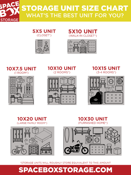 Infographic of storage unit size chart