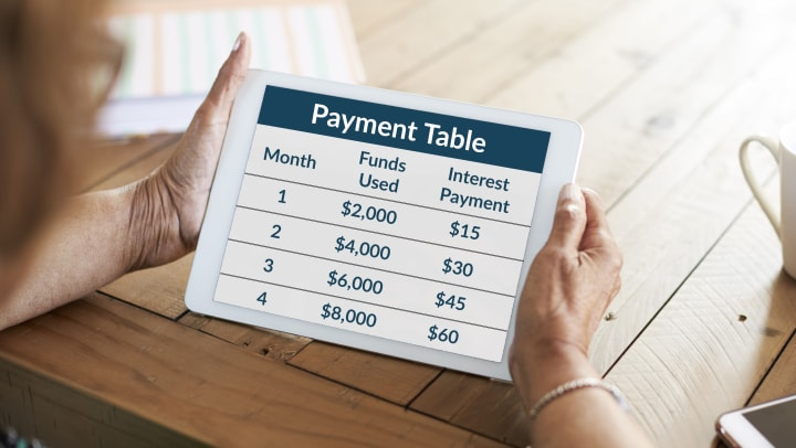 Payment Table on Ipad that shows funds used and interest payments for 4 months.