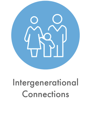 Intergenerational programs at The Sanctuary at West St. Paul in West St. Paul, Minnesota