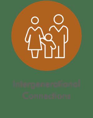 Intergenerational programs at Aurora on France in Edina, Minnesota