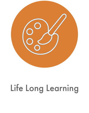 long learning at Aurora on France in Edina, Minnesota