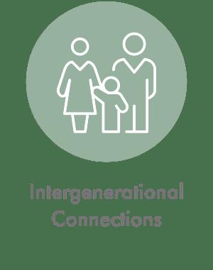 Intergenerational programs at York Gardens in Edina, Minnesota