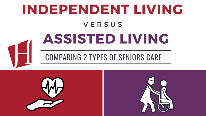 Independent living vs assisted living.