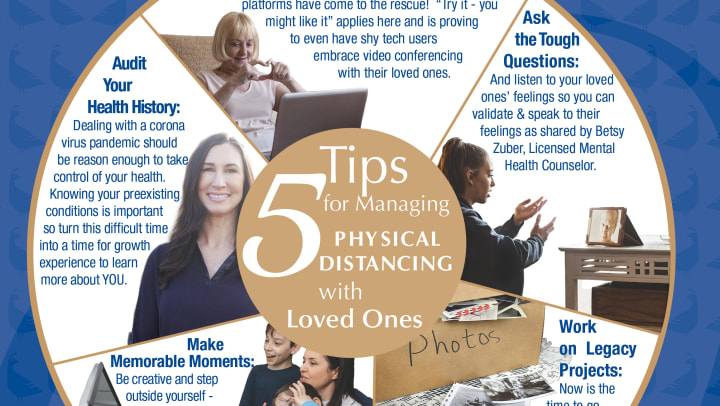 Five Tips For Managing Physical Distance chart