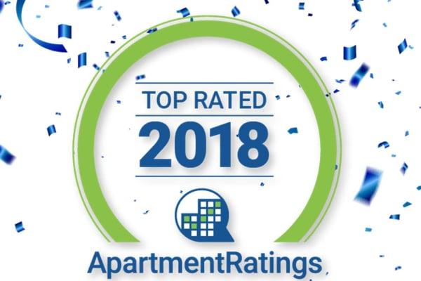 Apartment Ratings for Charlesgate Apartments